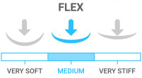 Flex: Medium - responsive yet forgiving for progressing riders