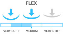 Flex: Soft - great for beginners or park, forgiving and playful