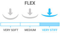Flex: Very Stiff - most responsive for the more aggressive rider