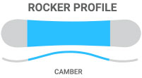 2016 Salomon The Villain Snowboard Rocker: Camber - the ultimate in pop and response