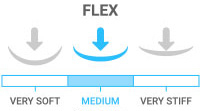 Flex: Medium - the casual skier with athletic ability