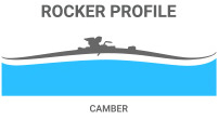 2016 Line Afterbang Ski Rocker Profile:  Camber skis for strong edge hold for on-trail; no rocker