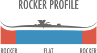 2016 Blizzard Bodacious Ski Rocker Profile: Rocker/Flat/Rocker skis for edge hold, pop and float