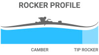 2014 K2 A.M.P. 80X Ski Rocker Profile: Tip Rocker/Camber skis for edge hold; easy turn initiation