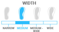 Width: Medium - boot width of 100-103mm; average-advanced skier