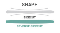 Shape: Reverse Sidecut - wide waist; groomed trails and skating