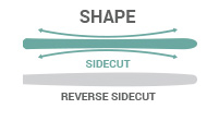 Shape: Sidecut - wide tips/tails; backcountry and groomed/ungroomed
