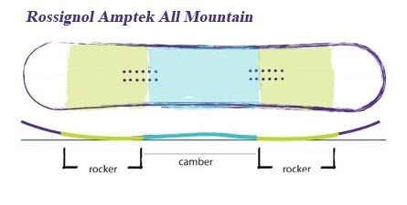 Rossignol Amptek All Mountain Rocker