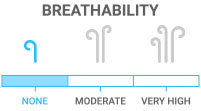 Breathability: Water vapor will not escape from garment