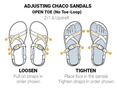 Chaco No Toe Sandal Adjustment