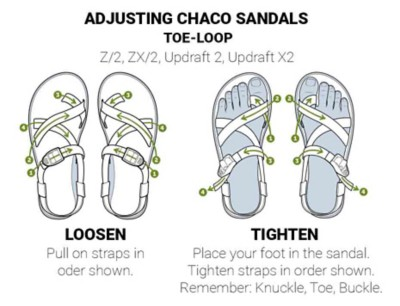 Chaco Toe Loop Sandal Adjustment