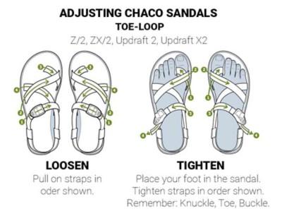 Chaco Toe Loop Sandal Adjustment