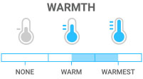 Warmth: Down or synthetic insulation for consistently cold temps