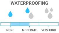 Waterproof: Lightly treated, okay for light snowfall or rain
