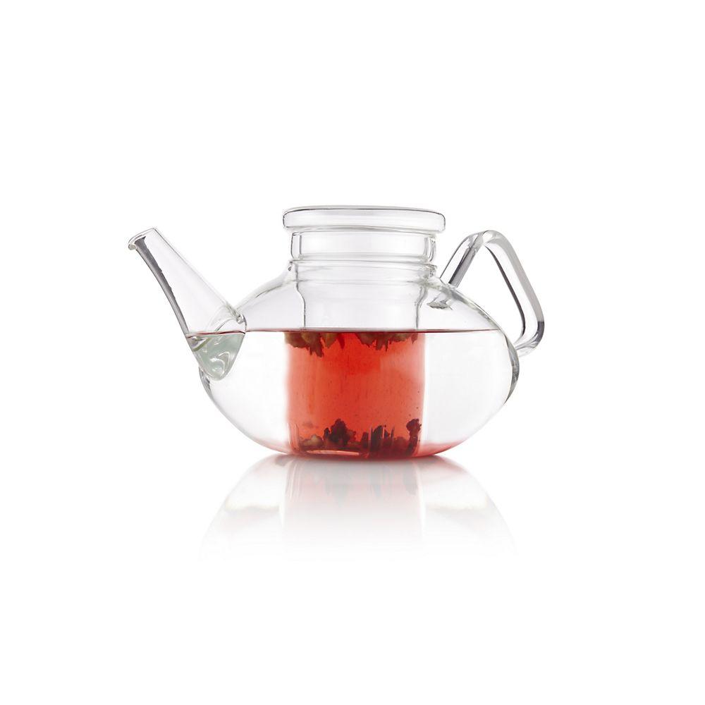 Teavana Musee De The Glass Teapot Innopoint