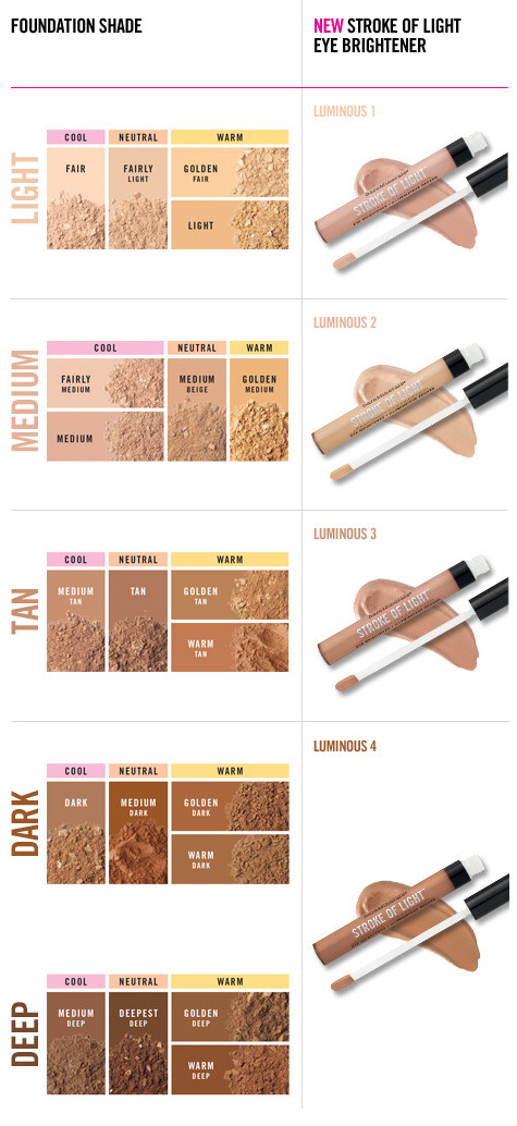 Bare Minerals Foundation Colour Chart Life Style By