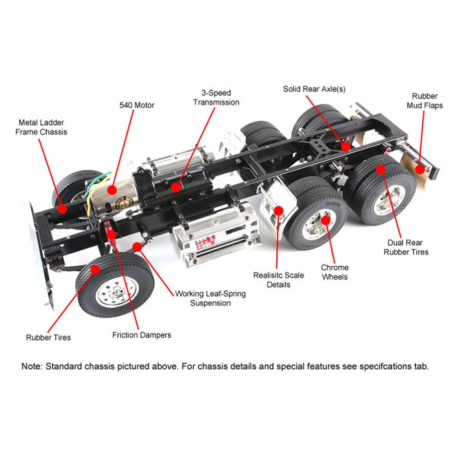 semi trailer wiring harness diagram images semi truck diagram truck wiring schematic wiring harness database