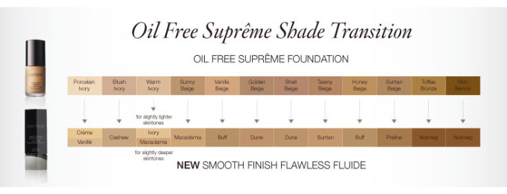new smooth finish flawless fluide