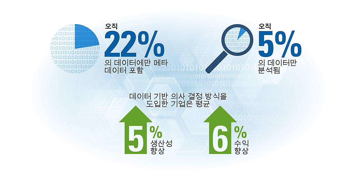 NI 빅 아날로그 데이터 솔루션, Big Analog Data Solution, National Instruments, 한국내쇼날인스트루먼트