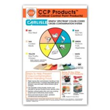 Carlisle 10889WC00 Spectrum Wall Chart for Cutting Board Combo Pack