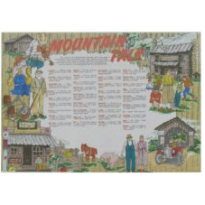 Hoffmaster® 702026 Mountain Talk Placemat - 1000 / CS