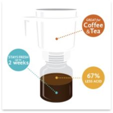Toddy BXTCM Cold Brew Coffee Brewer