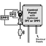 Salvajor PP -Type Control Panel w/ Solenoid Valve and Flow Control