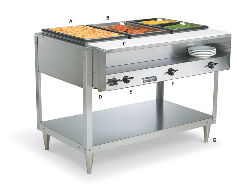 Hot Food Table Must-Have Features