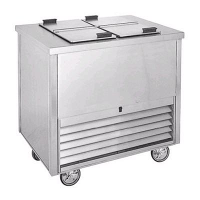 Randell Plate Chillers
