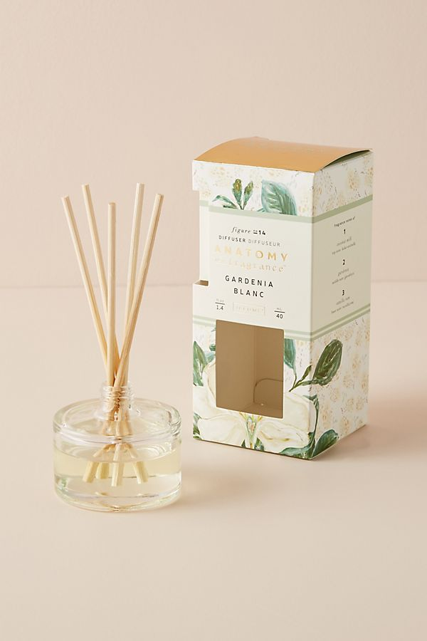 Slide View: 1: Anatomy of a Fragrance Mini Diffuser
