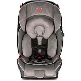 Diono Radian Convertible Car Seat