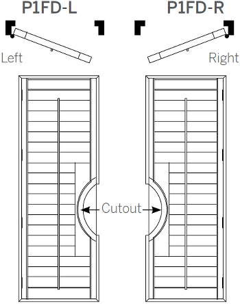 Panel Configurations
