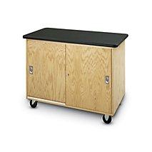 48 W Mobile Storage Cart with Sliding Doors  sc 1 st  K-Log & Science Lab Carts School College u0026 Medical Office - K-Log Inc.