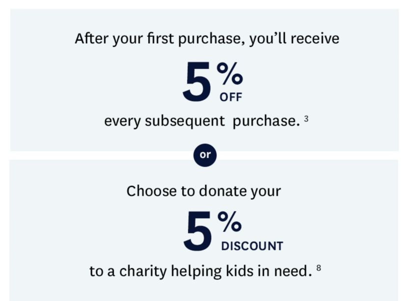 After your first purchase, you'll recieve an extra 5% off every subsequent purchase. OR. Choose to donate your 5% to a charity helping kids in need.