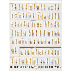 Scratch-off Beer Poster