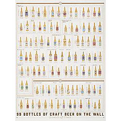 Scratch-off Beer Poster