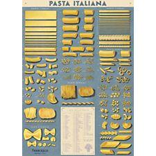 Cavallini Pasta Italiana Wrapping Paper