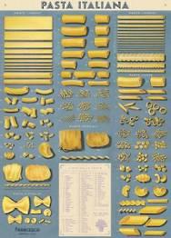 Pasta Italiana Flat Wrap