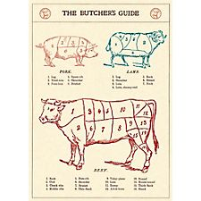 Cavallini Butcher's Guide Wrapping Paper