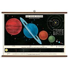 Cavallini Solar System Vintage School Chart