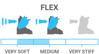 Flex: Soft - ideal for beginners or lightweight intermediates