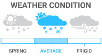 Weather Condition: Average -  insulated suited for normal seasonal conditions