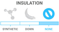 Insulation: None - no insulation