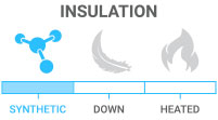 Insulation: Synthetic - man made material replicates the qualities of down
