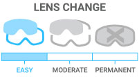 Lens Change: Easy - on-the-fly changes, minimal effort to swap out lenses