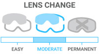 Lens Change: Moderate - fair amount of time/handling to change lenses