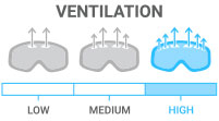 Ventilation: High - maximum venting to prevent your lenses from fogging