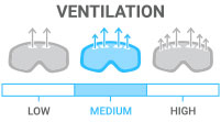 Ventilation: Medium - prevents fogging during low-to-moderate activity