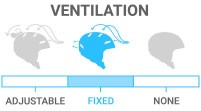 Ventilation: Fixed - allows air to filter via a set amount of vents