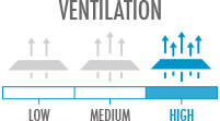 Ventilation: High - lots of ventilation skates, good for aerobic workouts